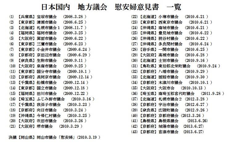 地方議会意見者一覧2013.9.8